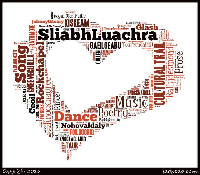 WordCloudForSliabhLuachraWebsite